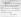 Copie du câble de Bertrand Russell (1872-1970), mathématicien et physicien britannique, adressé à Nikita Khrouchtchev (1894-1971), homme d'Etat soviétique, au début de la crise de Cuba, 25 octobre 1962. © TopFoto / Roger-Viollet