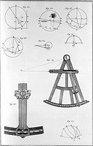 "Astronomy. Instrument of measurement (Octant) of John Hadley (1682-1744), mechanic and english astronomer, and varied changing proposed to improve it. Engraving by Bénard for the ""Encyclopaedia"" of Diderot (XVIIIth century). © Roger-Viollet"