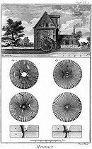 Milling. Elevation of a mill and plans of millstones. Encyclopedia Diderot.     © Roger-Viollet
