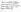 Lettre manuscrite de Frédéric Chopin (1810-1849), compositeur polonais.  © Ullstein Bild / Roger-Viollet